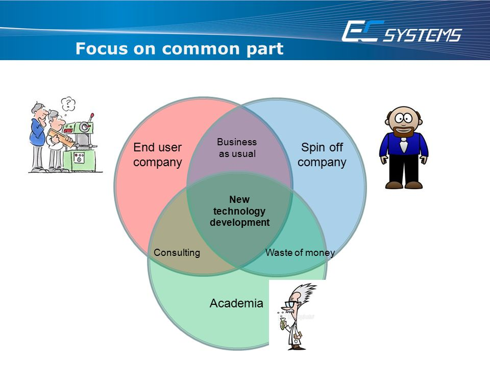 Focus on common part End user company Spin off company Academia