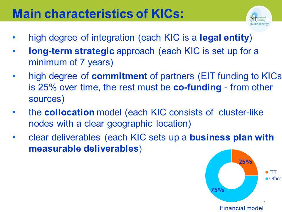 Main characteristics of KICs: