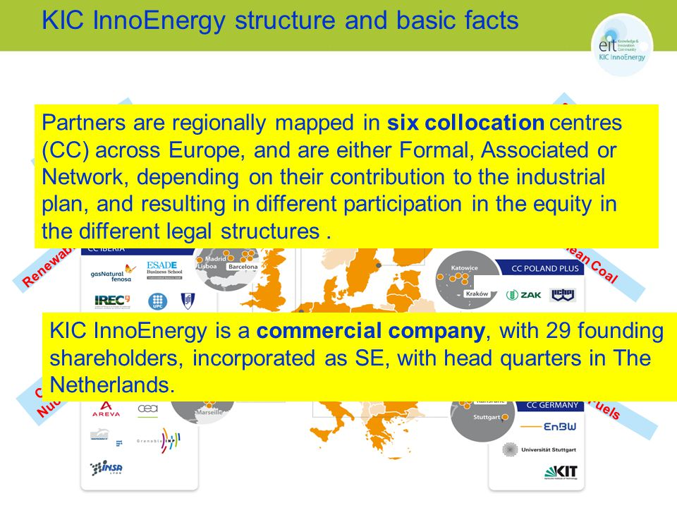 KIC InnoEnergy structure and basic facts