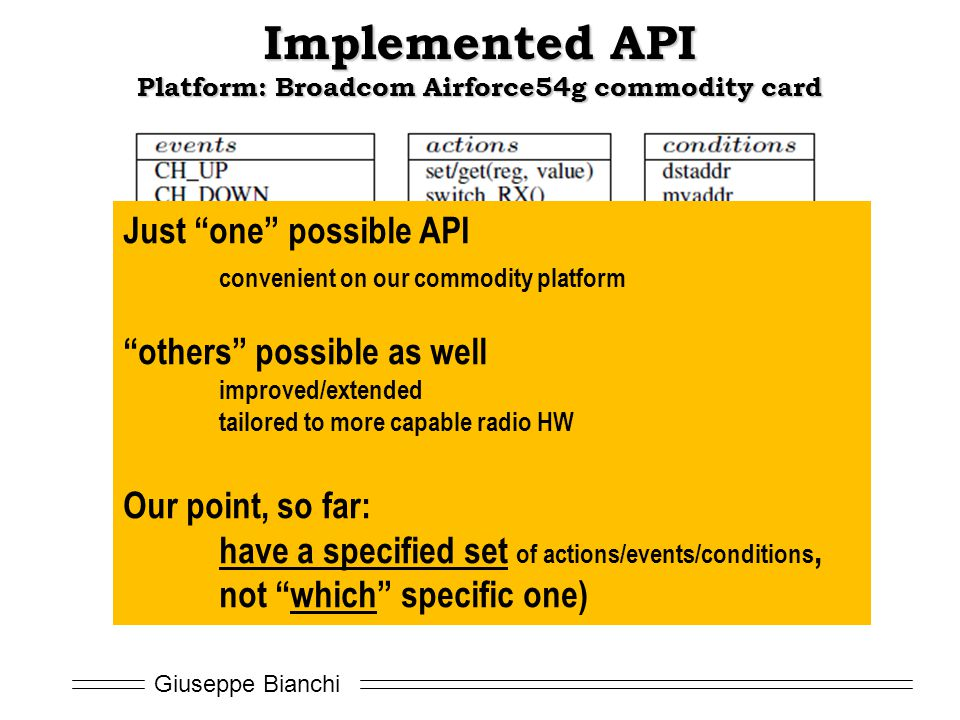 Implemented API Platform: Broadcom Airforce54g commodity card