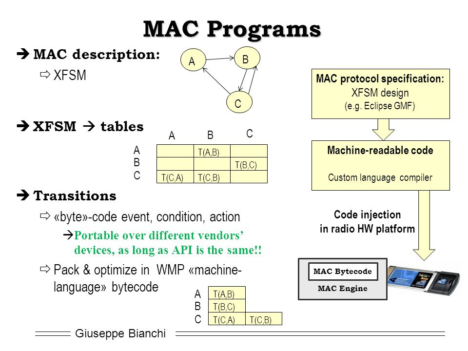 MAC Programs MAC description: XFSM XFSM  tables Transitions