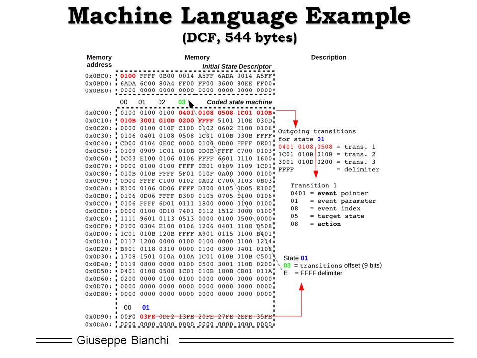 Machine Language Example (DCF, 544 bytes)