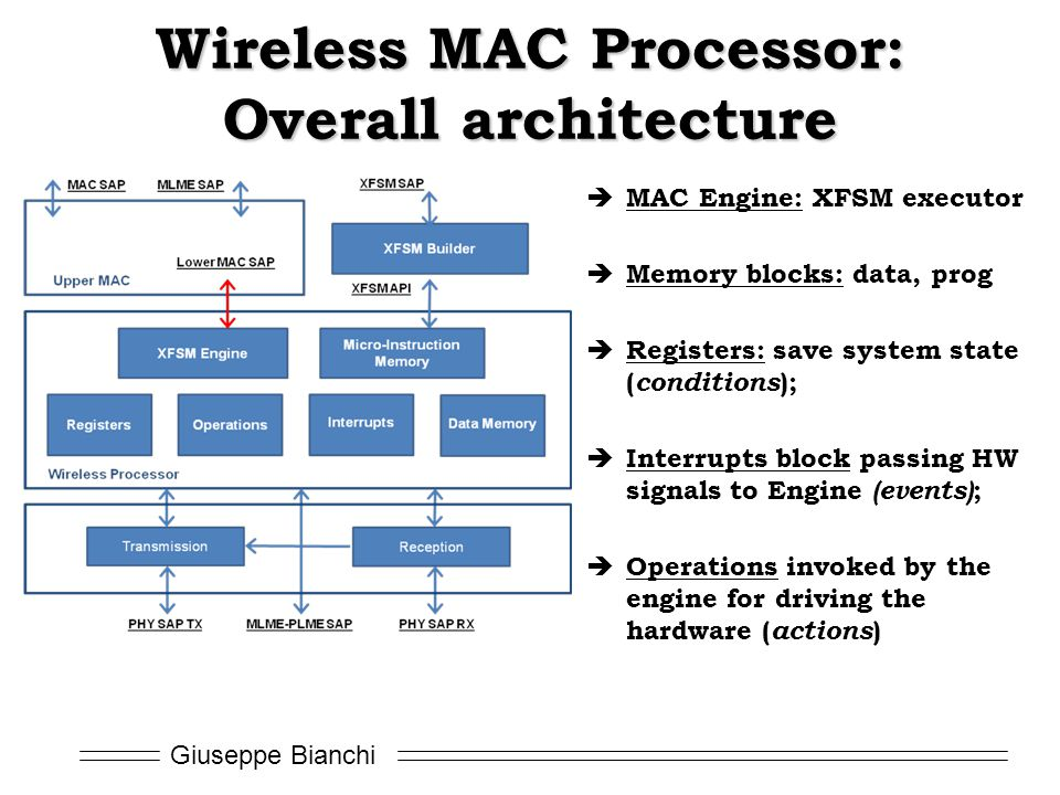 Wireless MAC Processor: Overall architecture