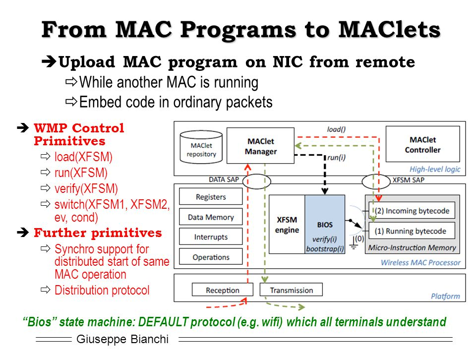 From MAC Programs to MAClets