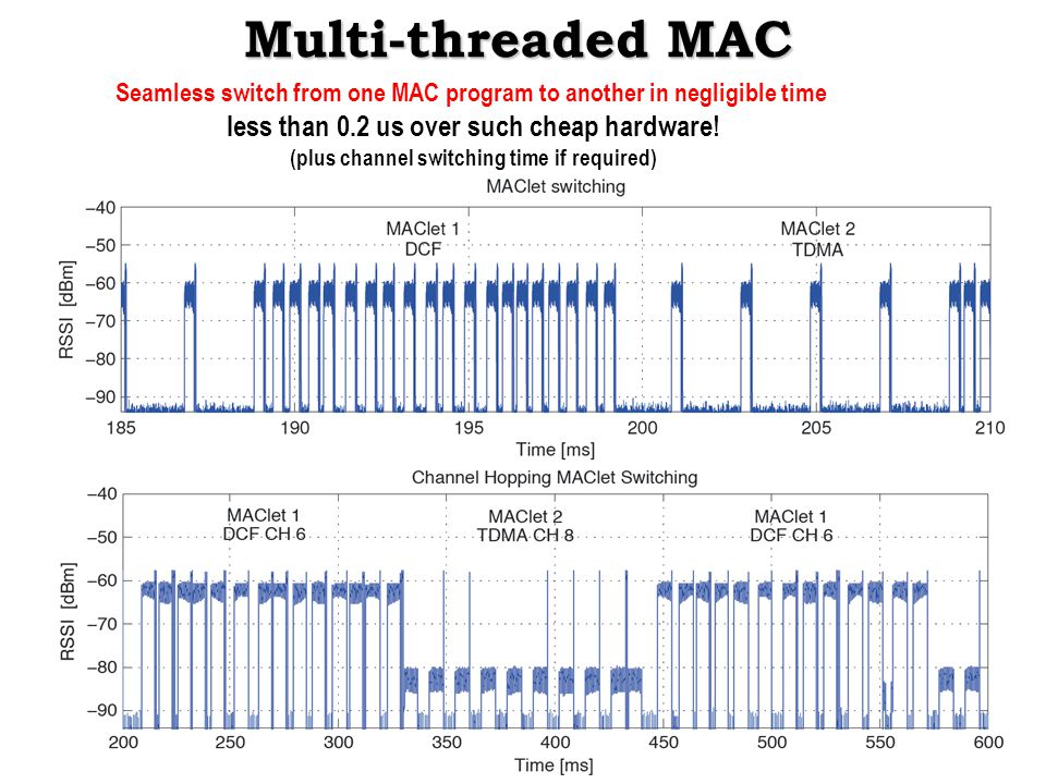 Multi-threaded MAC less than 0.2 us over such cheap hardware!