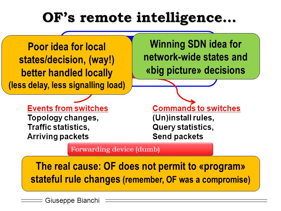 OF's remote intelligence…