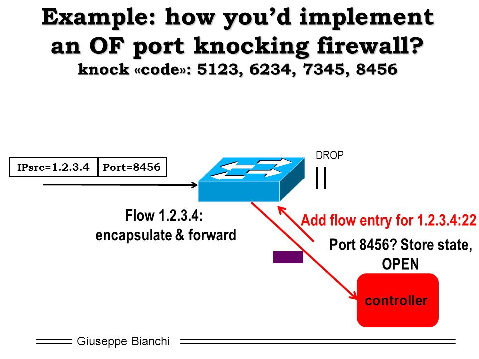 Example: how you'd implement an OF port knocking firewall