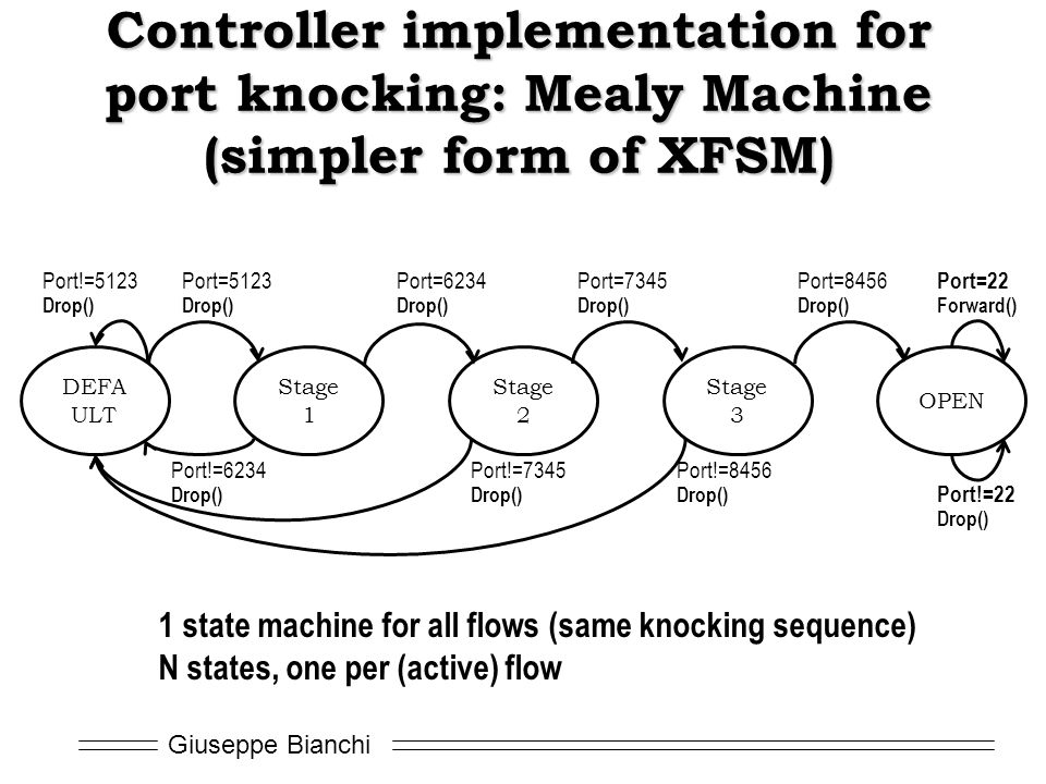 Controller implementation for port knocking: Mealy Machine (simpler form of XFSM)