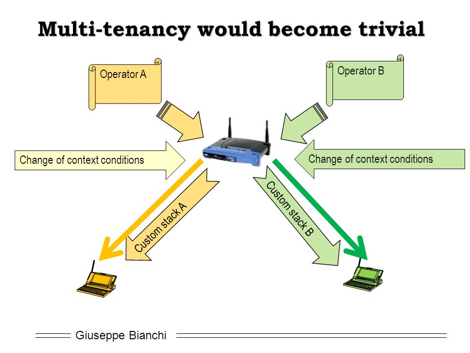 Multi-tenancy would become trivial