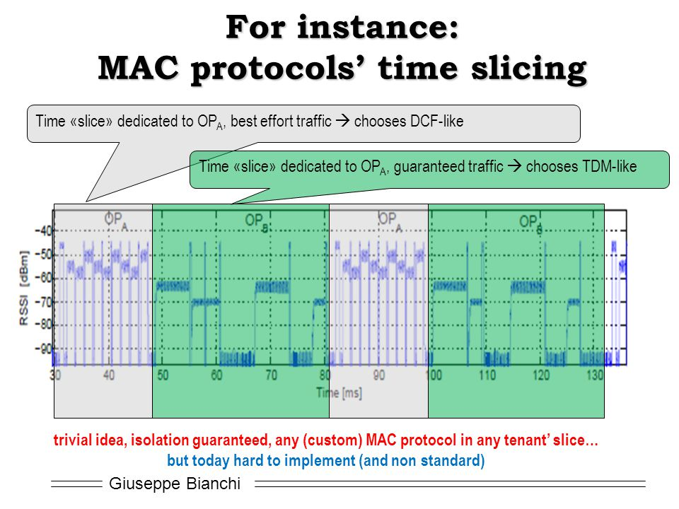 For instance: MAC protocols' time slicing