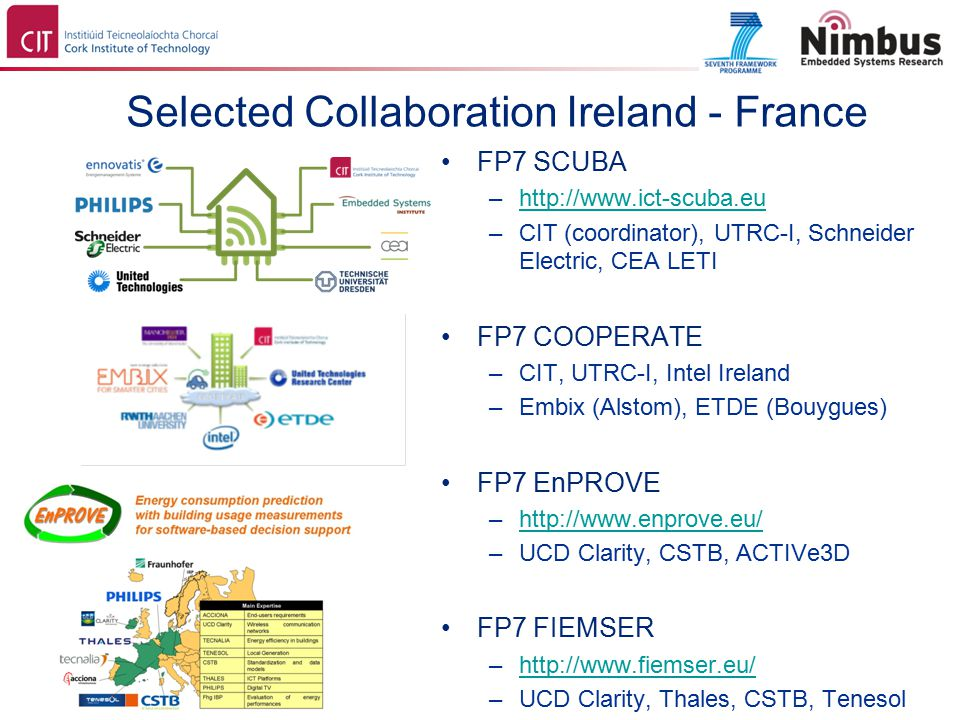 Selected Collaboration Ireland - France