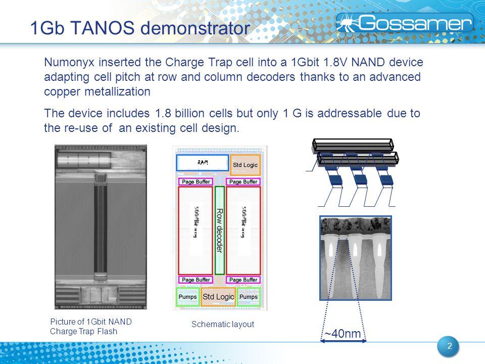 1Gb TANOS demonstrator