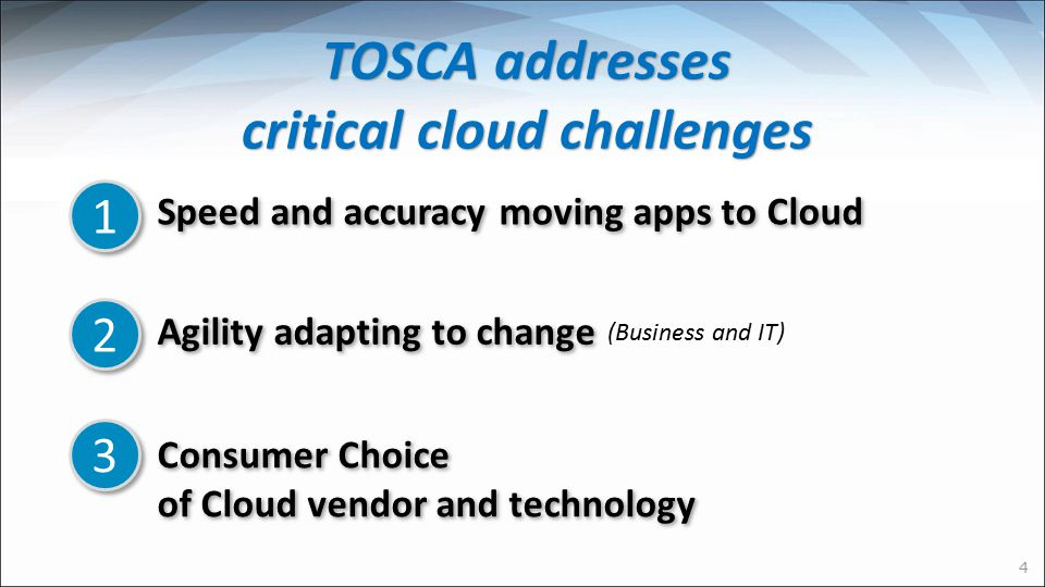 critical cloud challenges