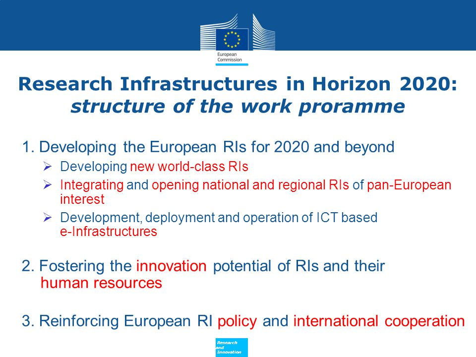 Research Infrastructures in Horizon 2020: structure of the work proramme