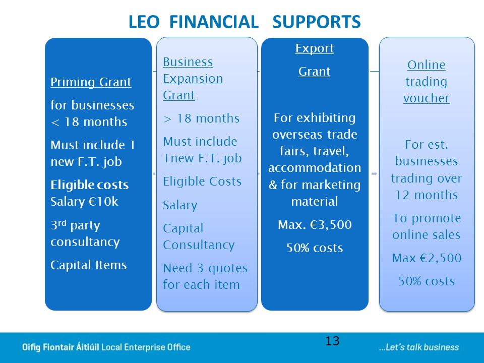LEO FINANCIAL SUPPORTS