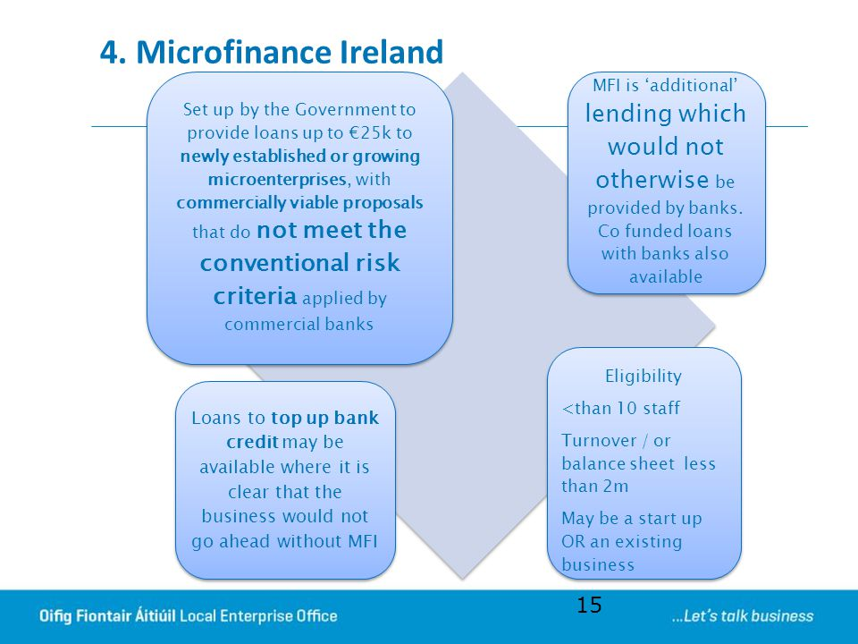 4. Microfinance Ireland
