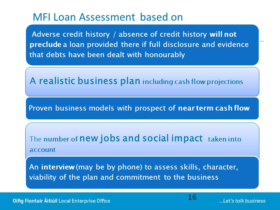 MFI Loan Assessment based on