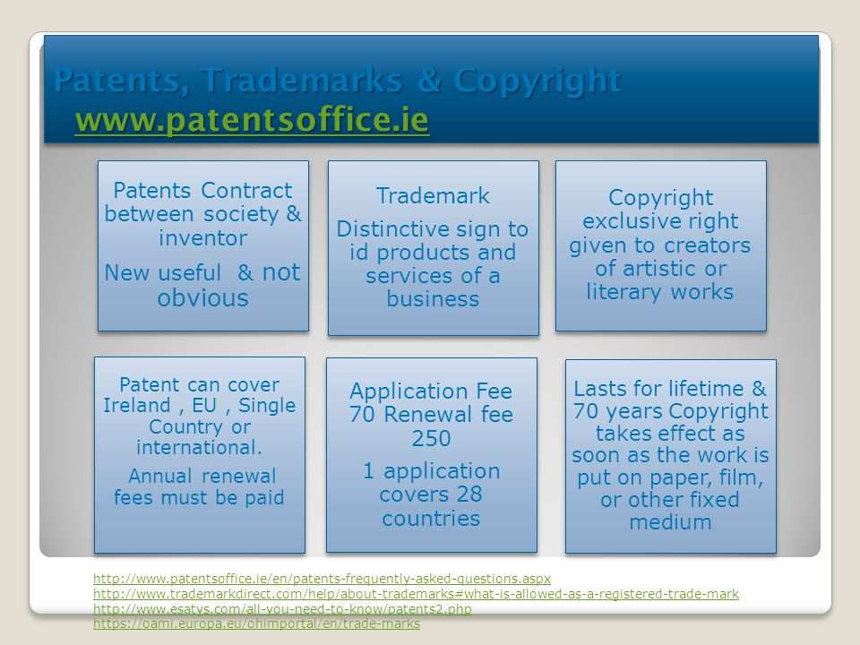Patents, Trademarks & Copyright www.patentsoffice.ie