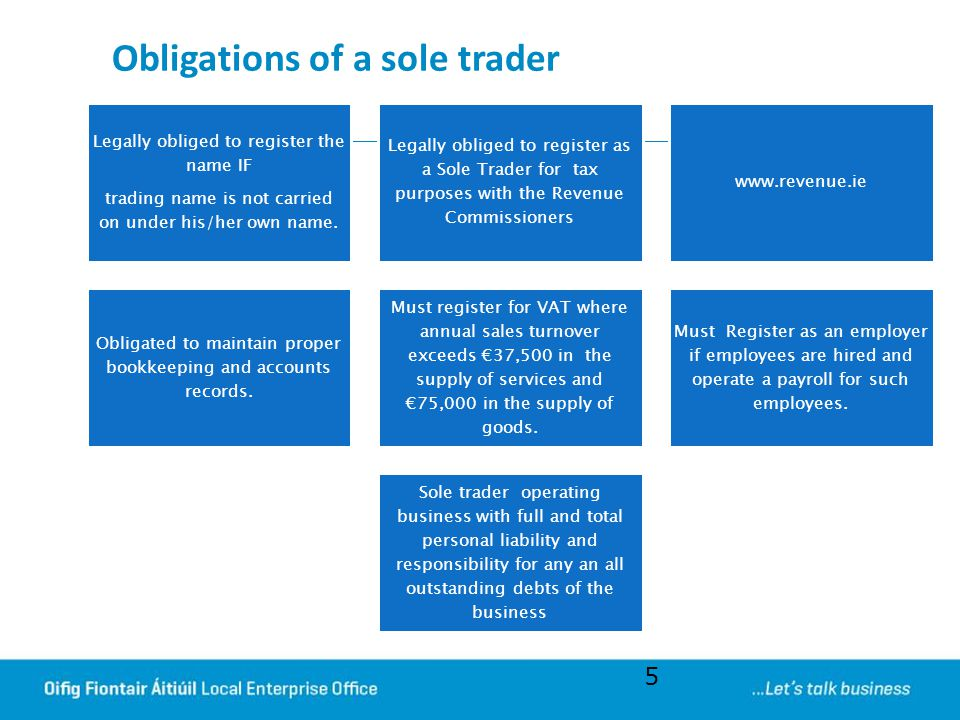 Obligations of a sole trader