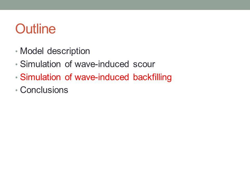 Outline Model description Simulation of wave-induced scour