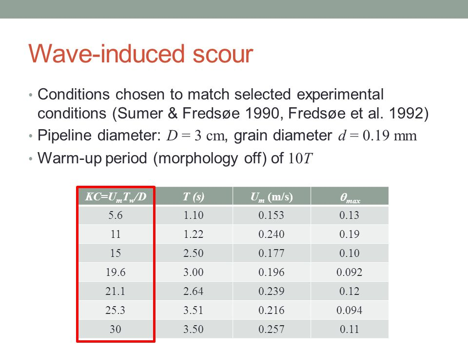 Wave-induced scour Conditions chosen to match selected experimental conditions (Sumer & Fredsøe 1990, Fredsøe et al. 1992)