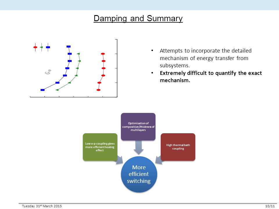 Damping and Summary Attempts to incorporate the detailed mechanism of energy transfer from subsystems.