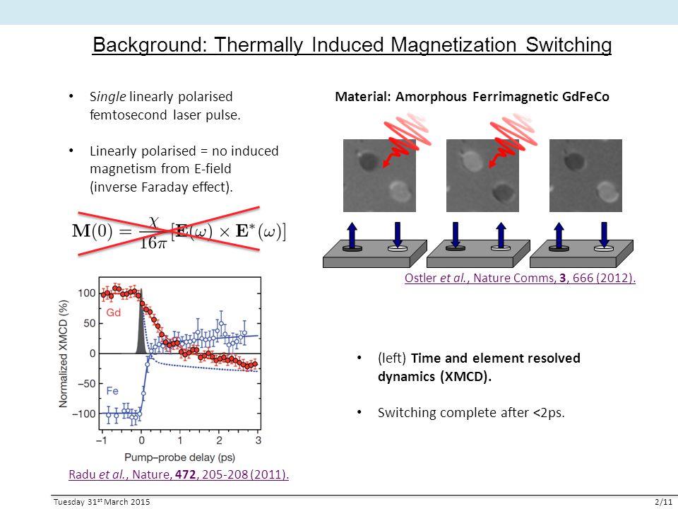 Material: Amorphous Ferrimagnetic GdFeCo