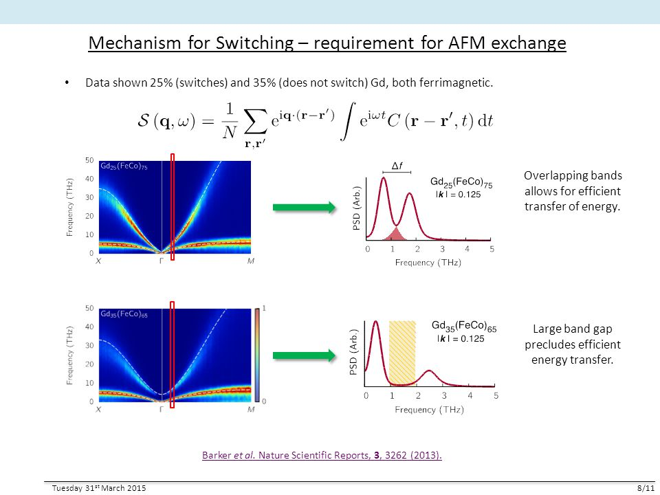 Mechanism for Switching – requirement for AFM exchange