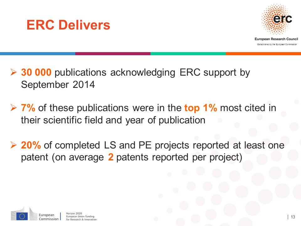 ERC Delivers 30 000 publications acknowledging ERC support by September 2014.