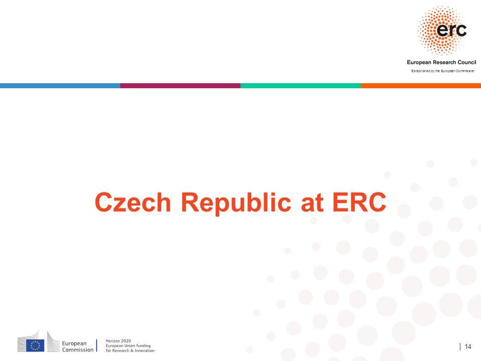 Czech Republic at ERC 44, 39 y 17 Antes 40, 35, 15, 10 │ 14