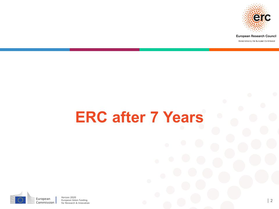 ERC after 7 Years 44, 39 y 17 Antes 40, 35, 15, 10 │ 2