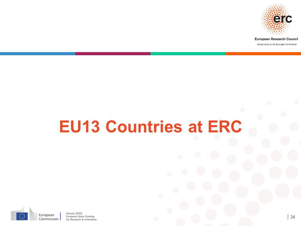 EU13 Countries at ERC 44, 39 y 17 Antes 40, 35, 15, 10 │ 24