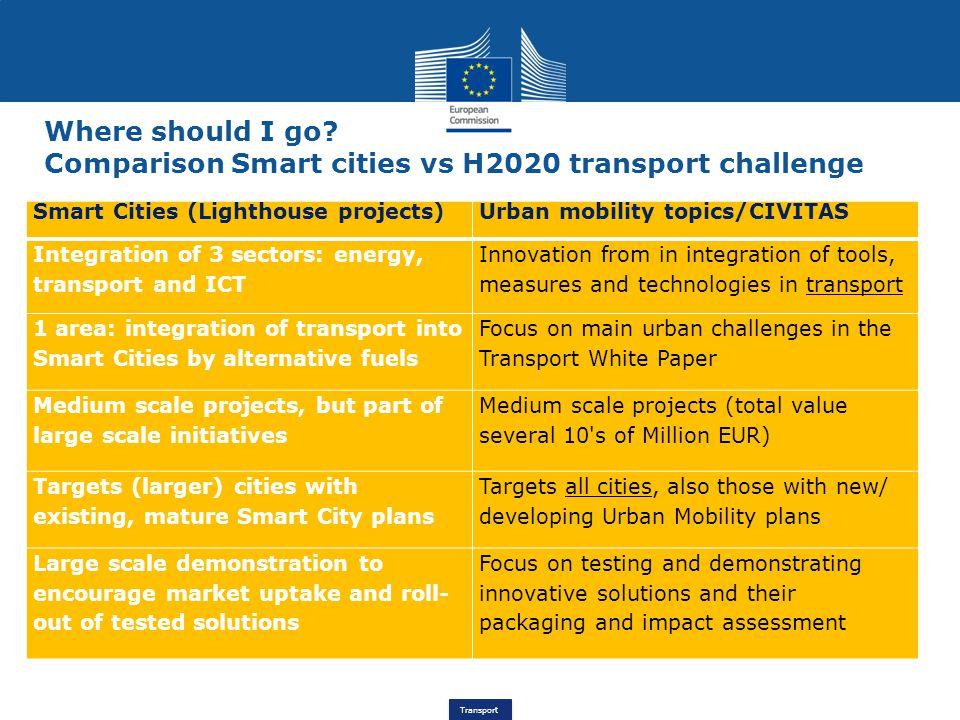 Where should I go Comparison Smart cities vs H2020 transport challenge