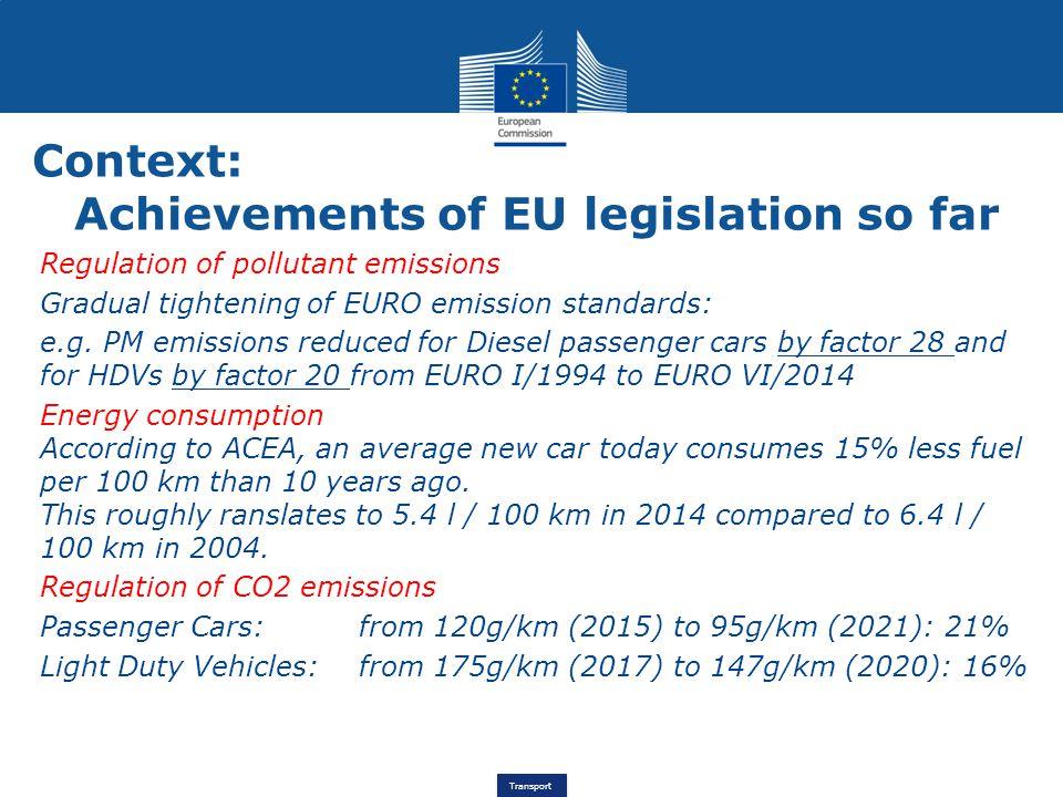 Context: Achievements of EU legislation so far