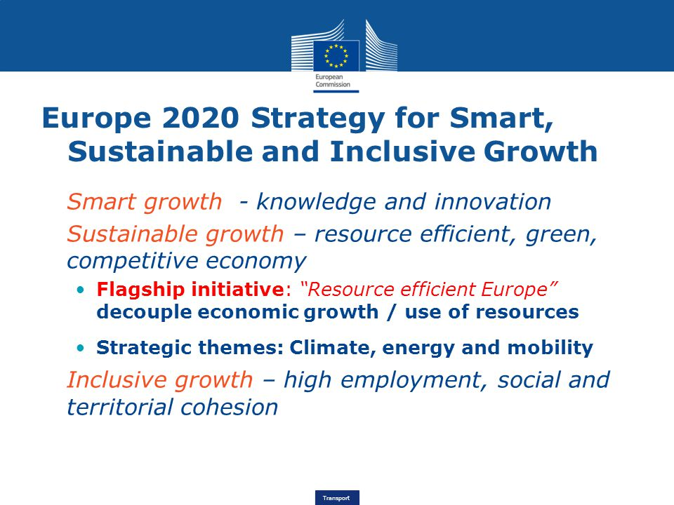 Europe 2020 Strategy for Smart, Sustainable and Inclusive Growth