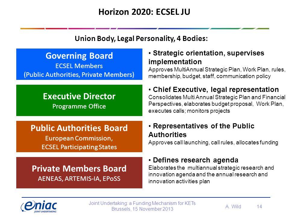 Public Authorities Board