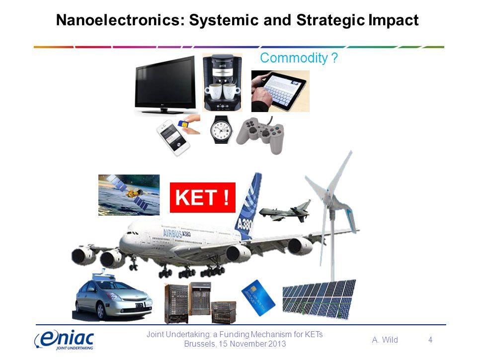 Nanoelectronics: Systemic and Strategic Impact