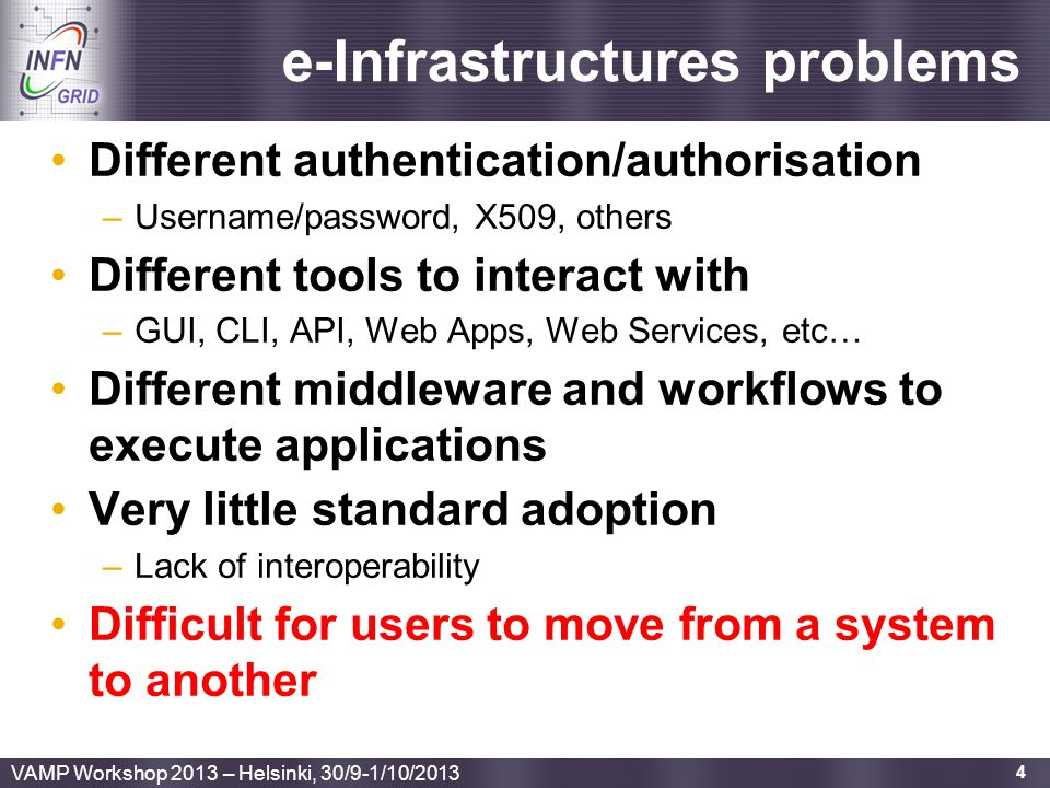 e-Infrastructures problems