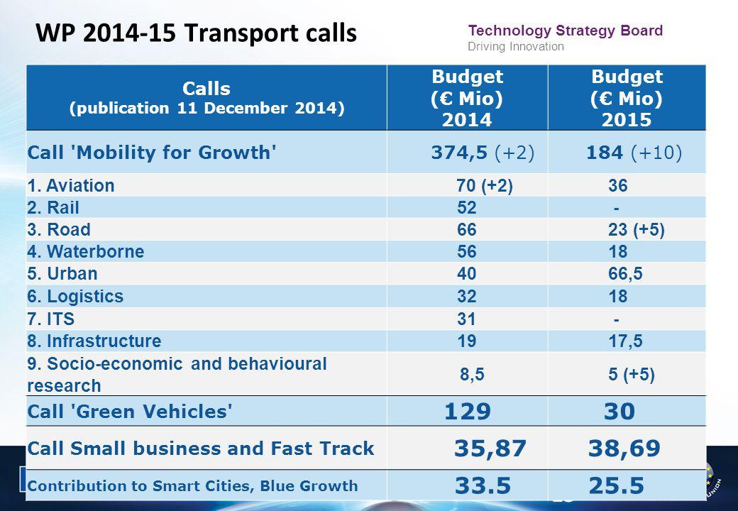Calls (publication 11 December 2014)