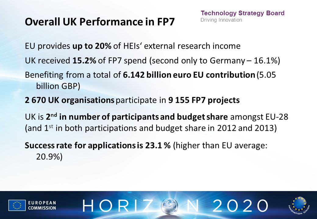 Overall UK Performance in FP7