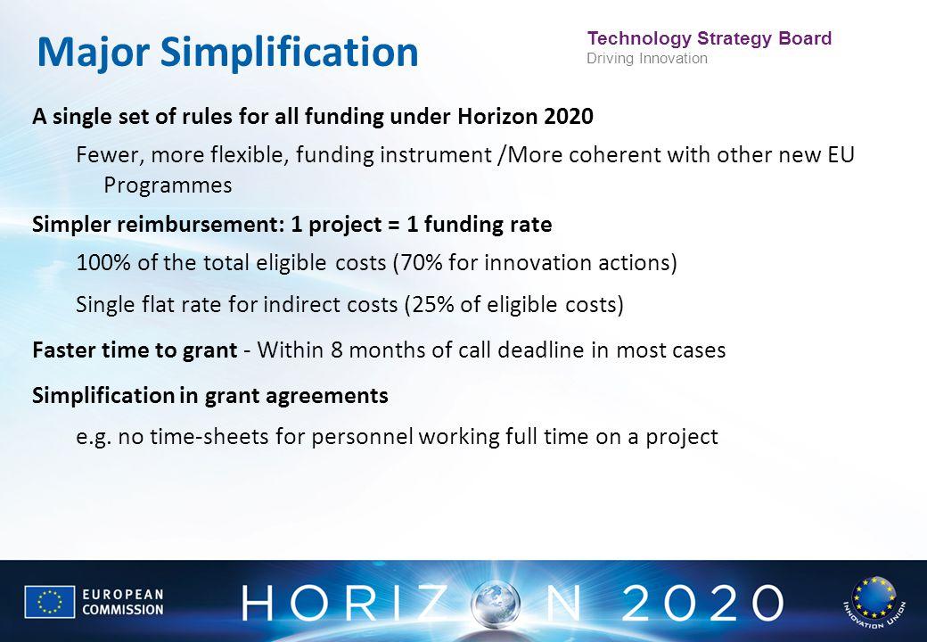 Major Simplification 4/11/2017