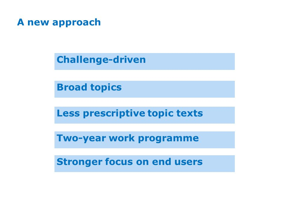A new approach Less prescriptive topic texts. Two-year work programme. Stronger focus on end users.