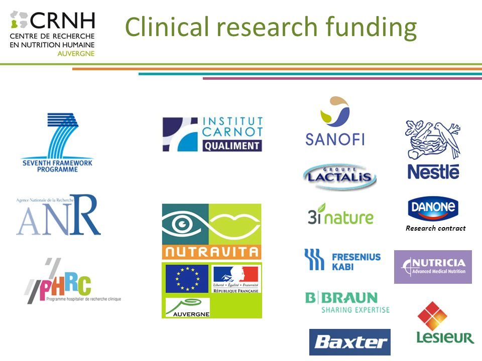 Clinical research funding