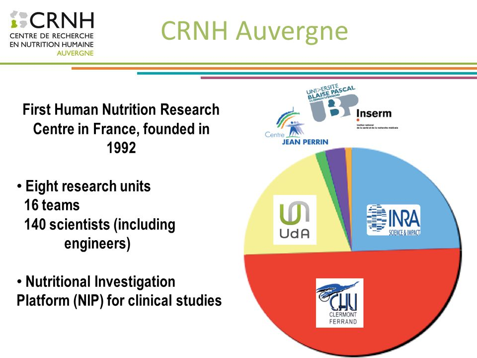 First Human Nutrition Research Centre in France, founded in 1992