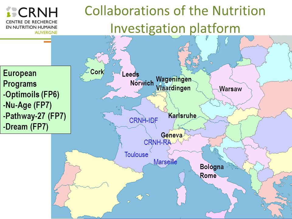Collaborations of the Nutrition Investigation platform