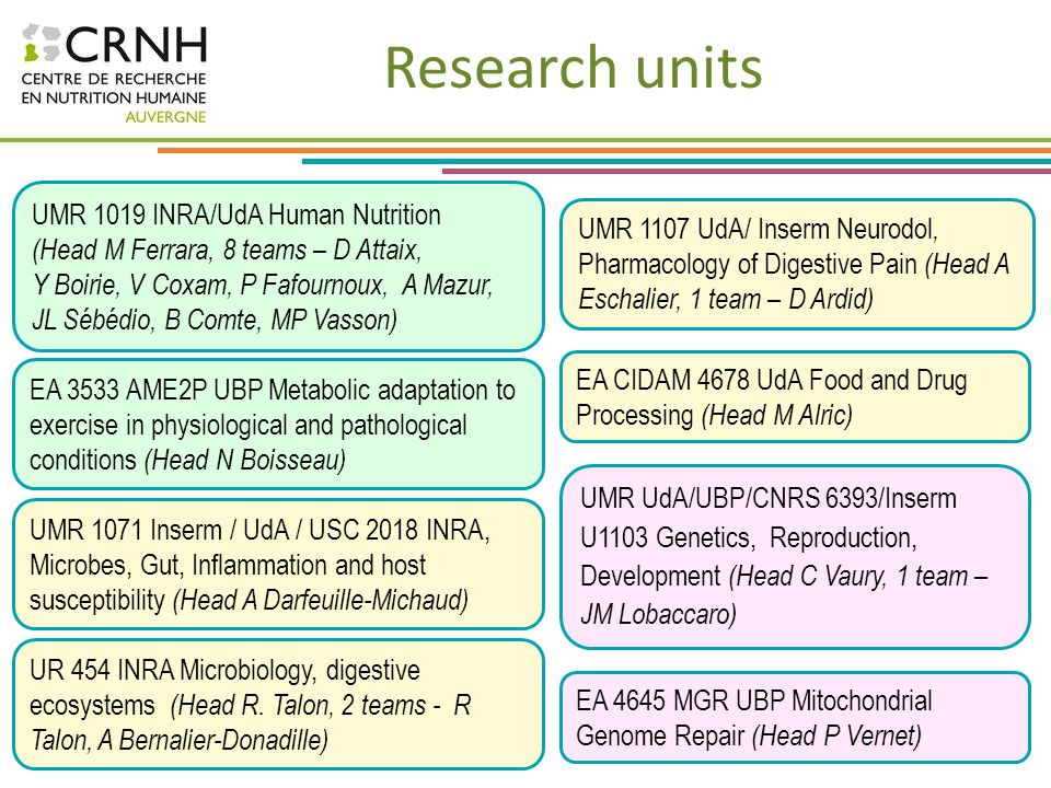Research units UMR 1019 INRA/UdA Human Nutrition