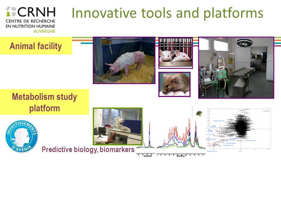 Metabolism study platform Predictive biology, biomarkers
