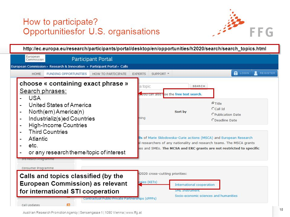 How to participate Possibilities for U.S. organisations