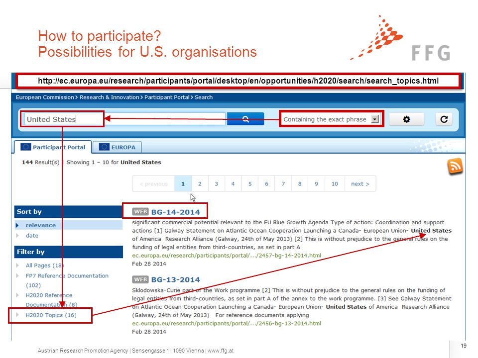 How to participate Minimum criteria for participation
