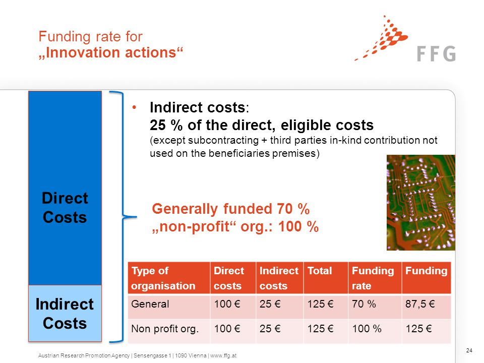 Type of costs to be funded